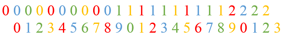 numbers_colors